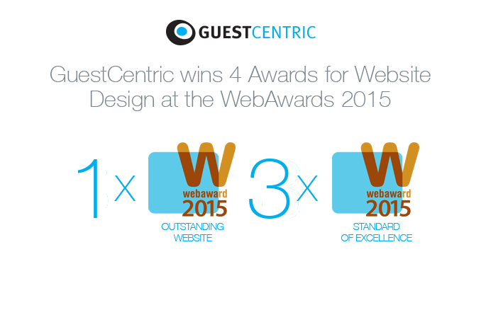 GuestCentric wins four awards at the 2015 WebAwards