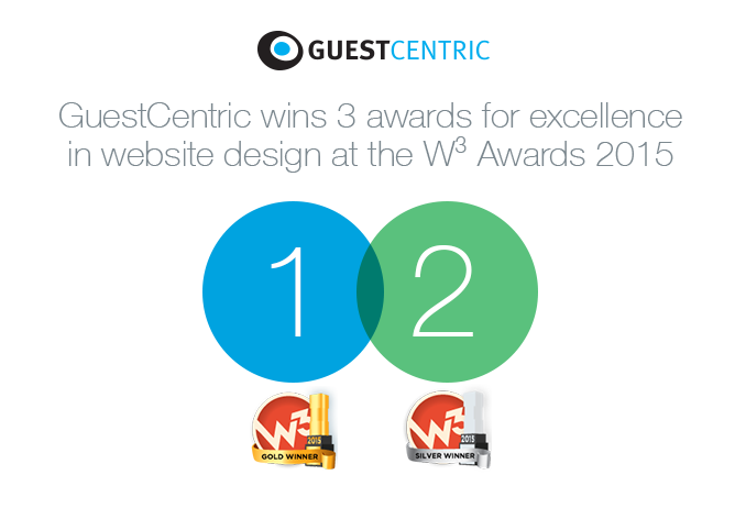 GuestCentric wins three awards at the 2015 W³ Awards