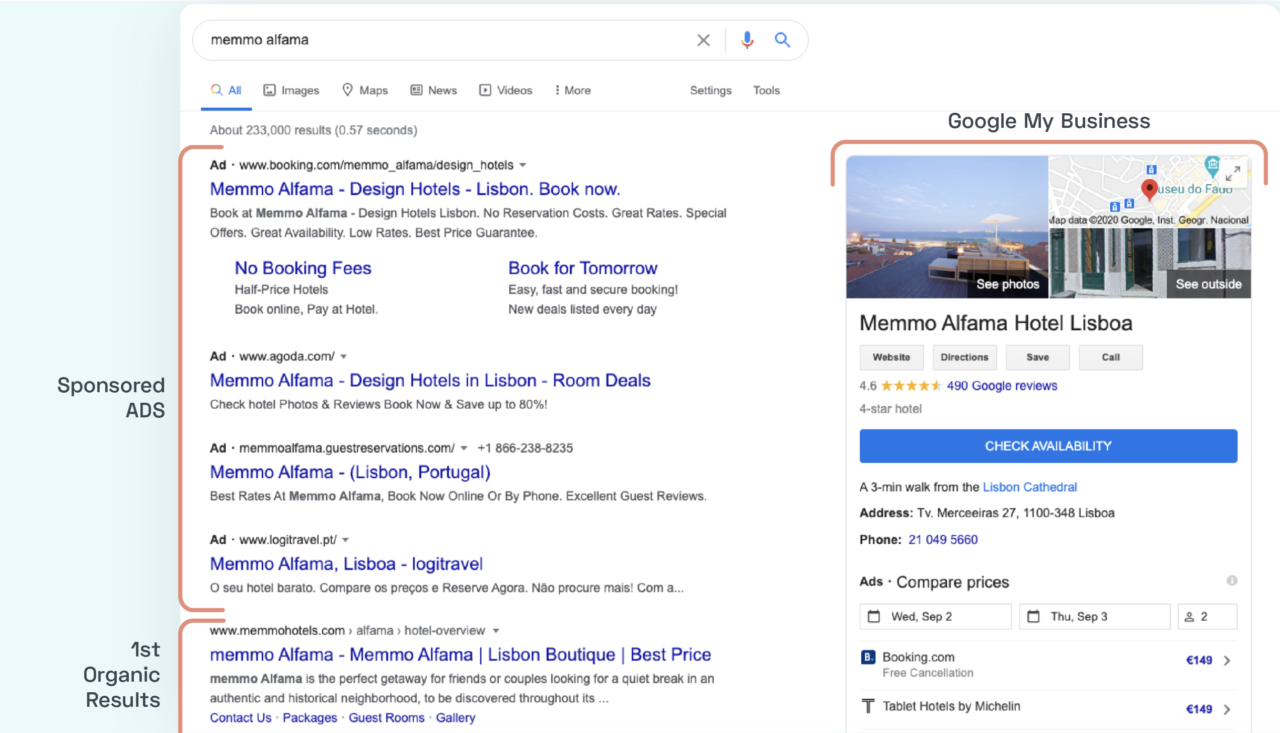 GuestCentric - Hotel SEO made simple p1 -  good rank